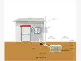 农村三改厕所施工方案化粪池安装方法(图片价格品牌厂家)-港骐