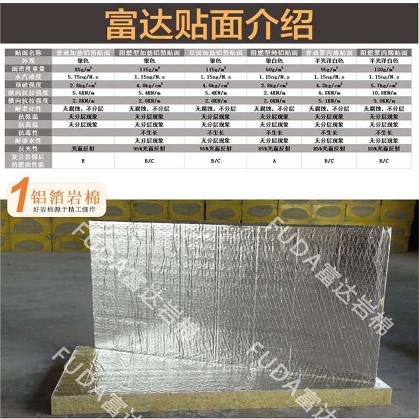 邢台市新河县半硬质岩棉板的价格