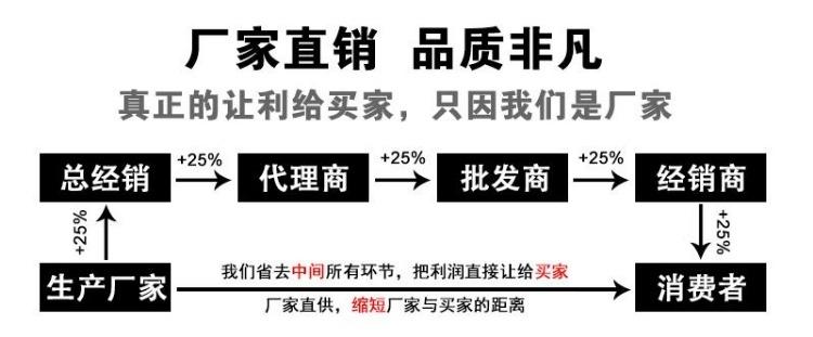 磨煤辊北京赛车开奖时间HG-LM583上海东风HG-LM583