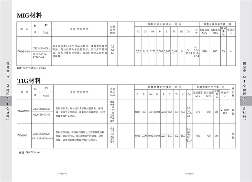神钢焊材LB-62焊接材料E9016-G 原装电焊条LB-62焊接材料E9016-G