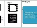 M2M手機測試卡 MP卡/MS卡