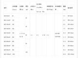 廠家直銷:廣安市PAF1-0.02-0.45-40,預壓式空氣濾清器_放心省心