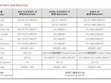 廠家熱銷:自貢市A42Y-160R DN50,封閉彈簧全啟式高壓安全閥_怎么樣?