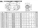 邢台BEd80/12,电力液压推动器,,原装代理