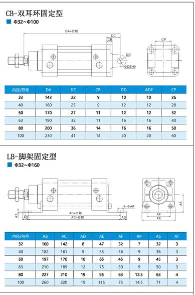 懷化,DNGJ-200x250-TC-S1,氣缸,安全可靠