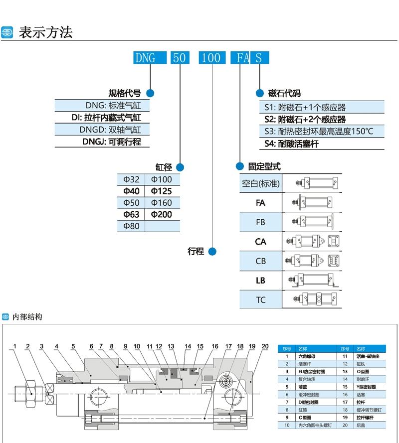 郴州,DNGJ-32x650-LB-S1,氣缸,生產廠家