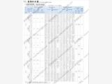 商丘PV2R12-23-75,雙聯葉片泵,信譽保證|