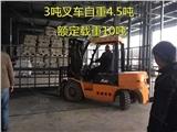 新闻:元坝吊笼货梯便宜三层电梯