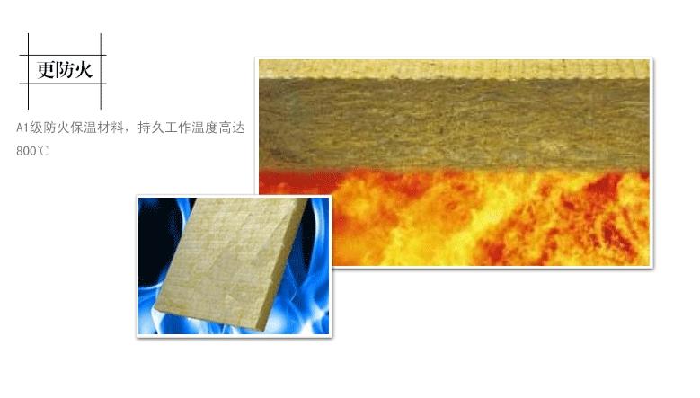 北京東城區巖棉板瑞日生產1200*600*5公分節能保溫效果好