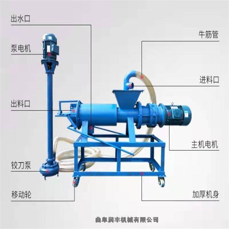 新聞:香港東城污泥脫水機保質保量
