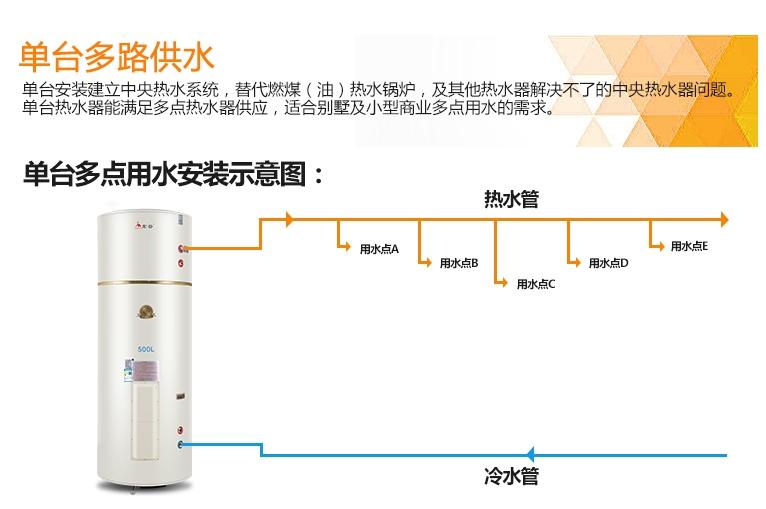 昭通320L電熱水器咨詢電話