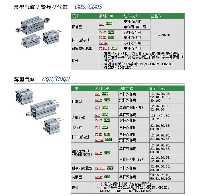CDQ2L32-300DCZ现货快速报价
