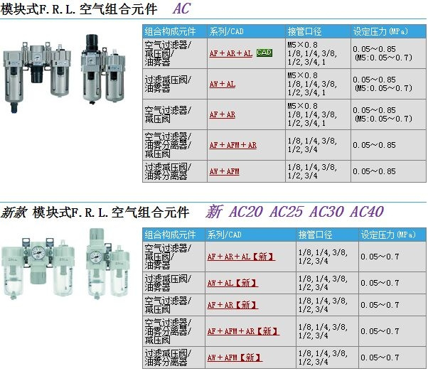 AC60-F10D快速報價