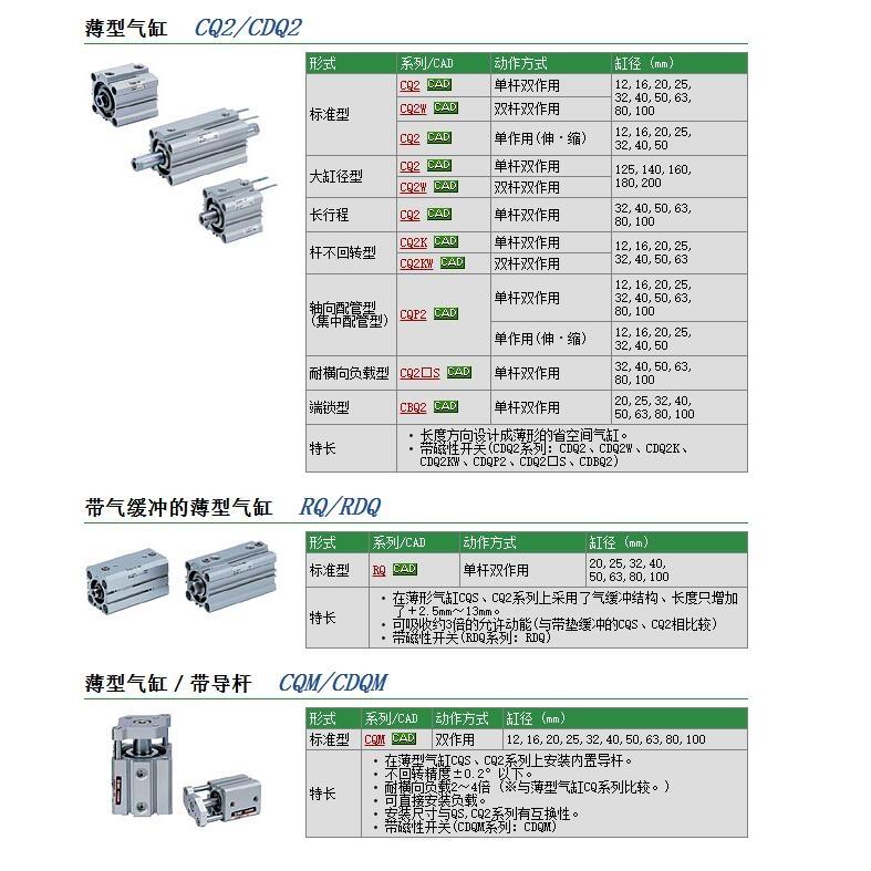 CQ2A50-10D-XB6