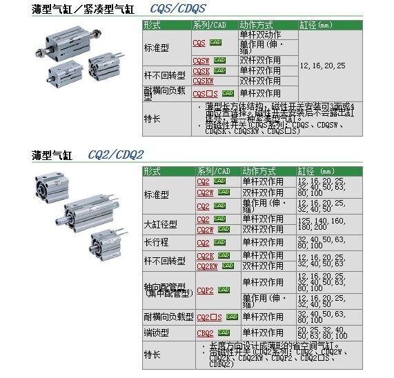 CDQ2B50-25DCM快速報價