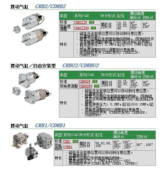 CDRB2FW10-180S-90A快速報價