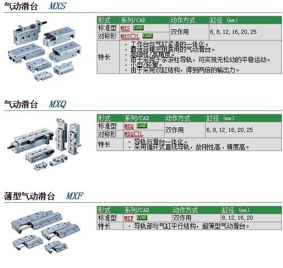 MXQ25L-100BS快速報價