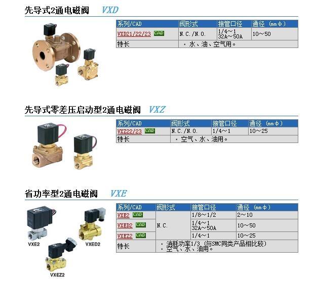 VXZ2240-04-1TZR1-B快速報價