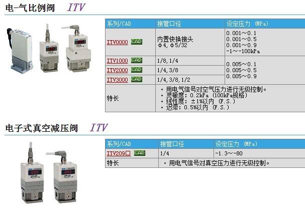 P3020114快速報價