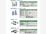 CK1A63-150Y-X163现货快速报价