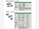 CDQ2L12-30DCMZ现货快速报价