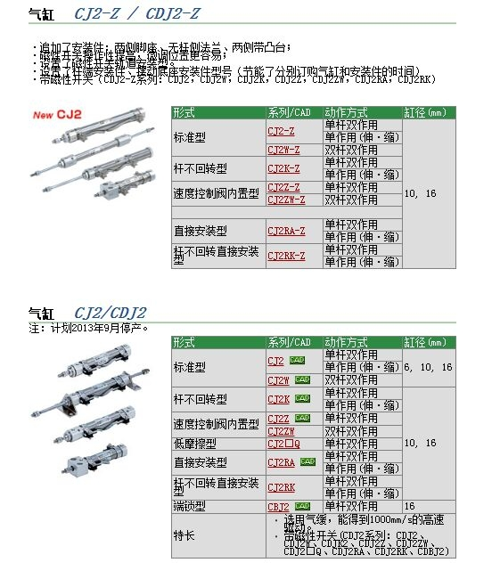 CDJ2KB16-35Z-B快速報價
