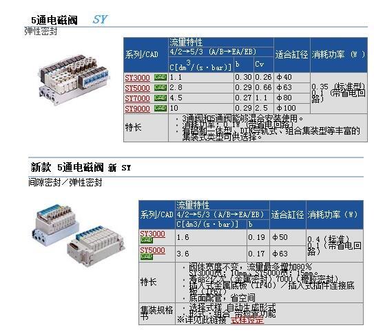 SY3320-5DD-C6快速報價