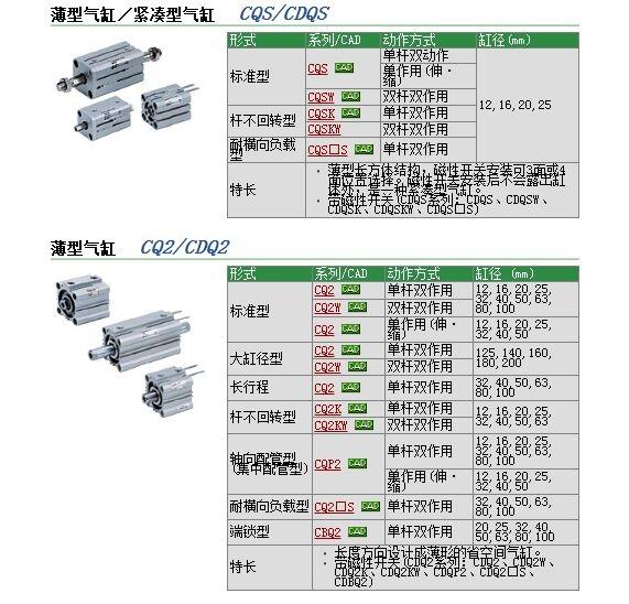 CDQ2A50-25DMZ快速報價