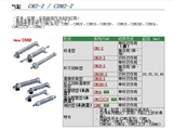 CDM2BZ32-50现货快速报价
