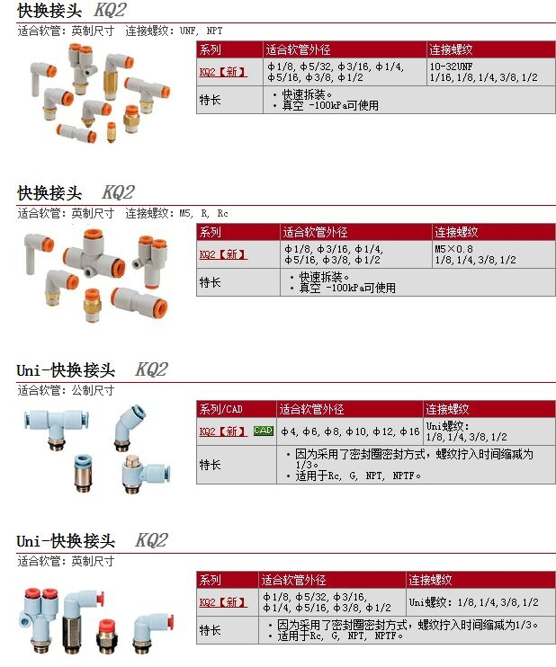 KQ2E07-35快速報價