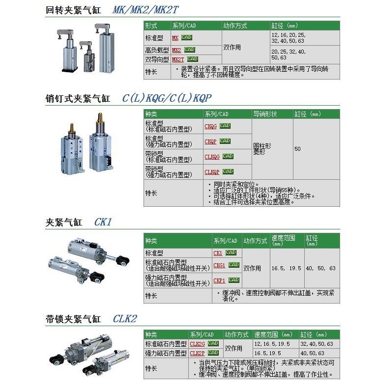 CKG1A50-50YA-X276B