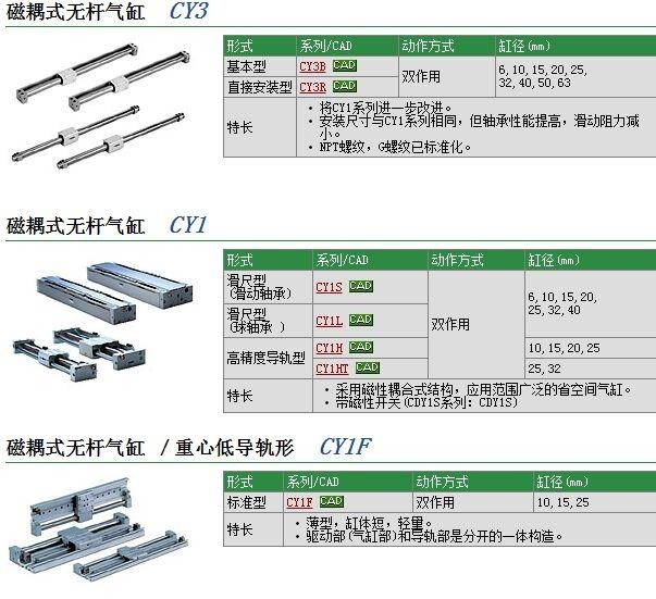 CY3R20-350N快速報價