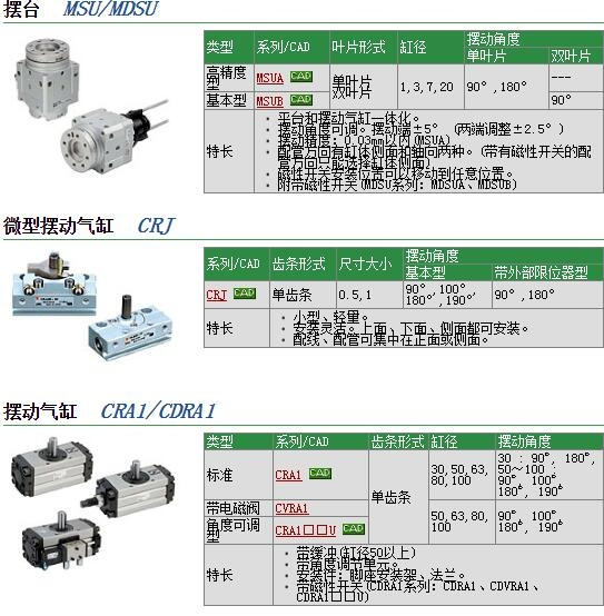 MSUB7D-PS快速報價