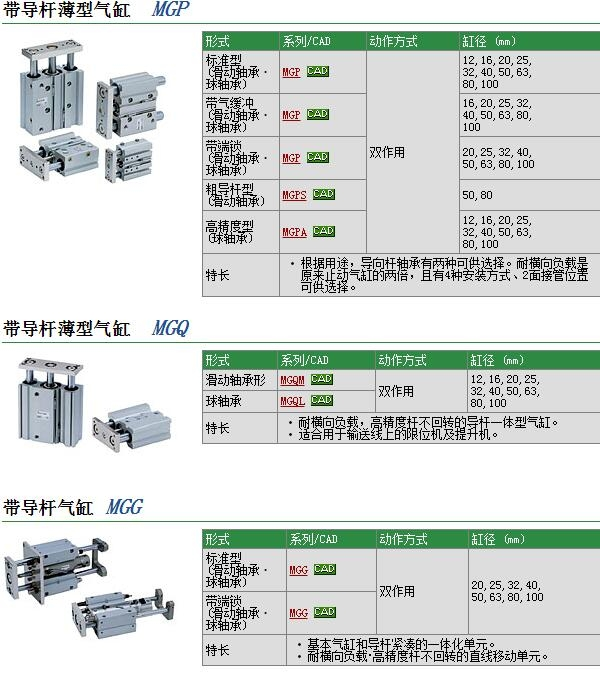 MGPL16-20B-XC8快速報價