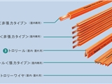 日本進口松下游藝機設備用滑觸線