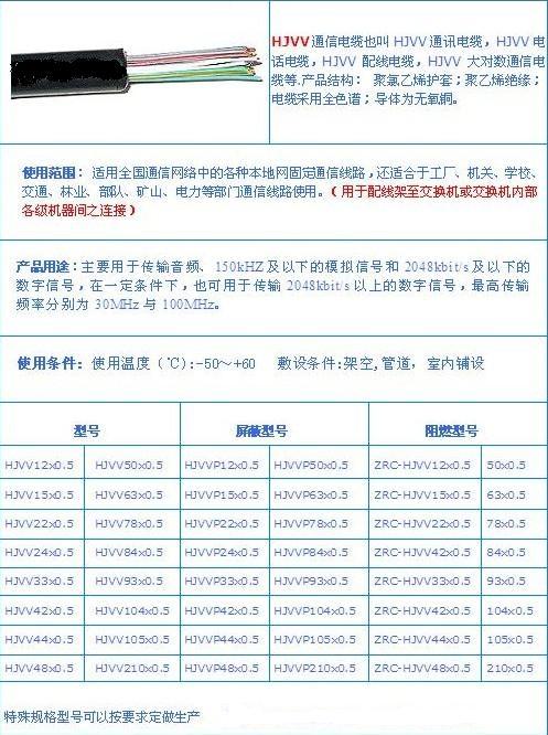 新聞:貴州通信電纜HYAT廠家