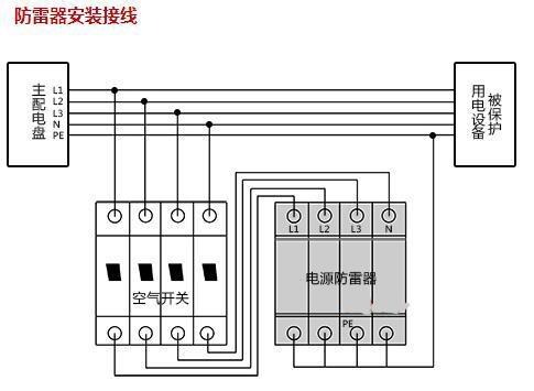DXH06-FBSB60浪涌保護器