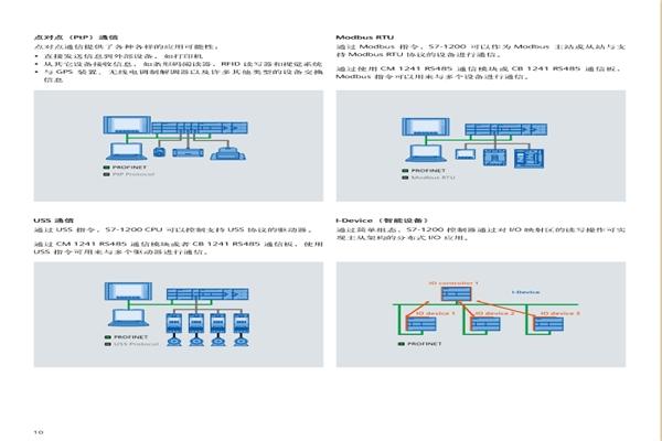 天津市SM322數字量模塊廠家