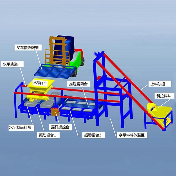 生產小型預制構件的機器小型預制構件生產線詳細介紹
