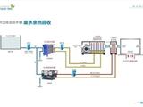 井口废水余热回收设备广众科技技术先进