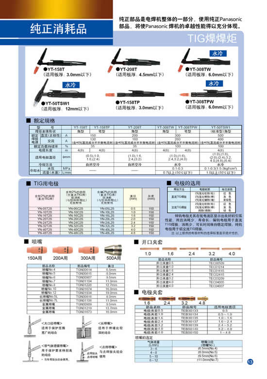 松下氬氣流量計YX-25AJ1/松下二氧化碳氣表YX-25CD1