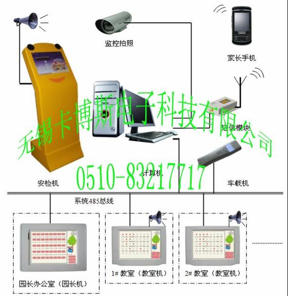 产品信息 安防 公共安全用品 安徽幼儿园接送管理系统,合肥幼儿园接送