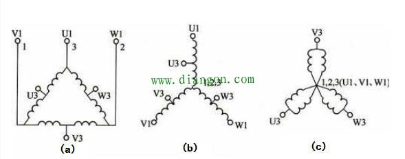 >> 双速电机的接线和控制方法   一种是绕组从三角形改成双星形,如下