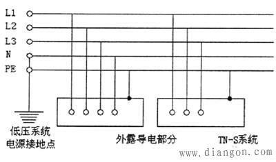http://img.tnc.com.cn/upload/tradeleads/4625/4624889_1390272314.jpg_tns系统接线原理图_tnc系统接线原理图_tn