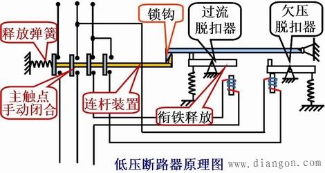 低压断路器的作用,结构