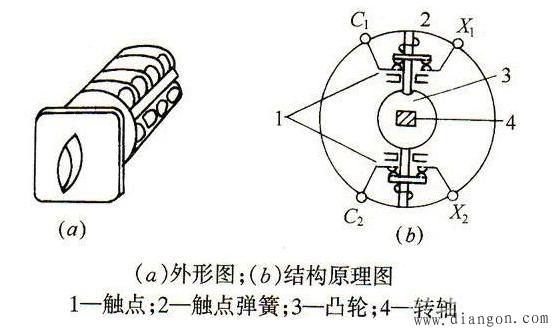 万能转换开关原理图和接线图
