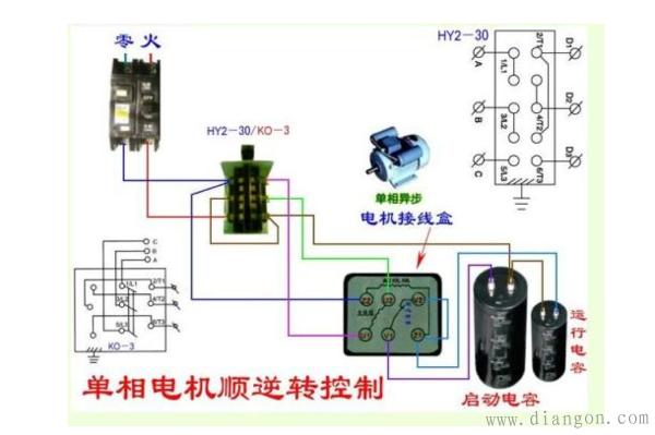 单相电机的启动绕组串接有一个合适的,借助于移相电容使其定子的两绕组获得相差90度的两个旋转磁场而能自动旋转起来。 要改变电机的转向,需要在电机绕组引出线的接点上、找出启动绕组,将原来串接电容的一端、与原来接公用点的另一端线对调、连接,就能达到改变转向的目的。 如果该电机主、副绕组一样,需要随意控制转向的;只需将原来接的线通过一个双控(一进二出)开关,与电机电容的两端线连接,操作开关改变电源接入电容的方向、就能控制电机的转向了。 在单相电机中,通常主绕组的线径较大,电阻值较小,匝数也较小。但有些正反转的单相