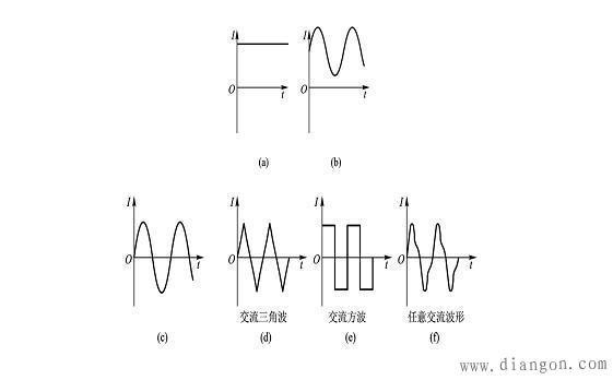 电路 电路图 电子 原理图 561_348
