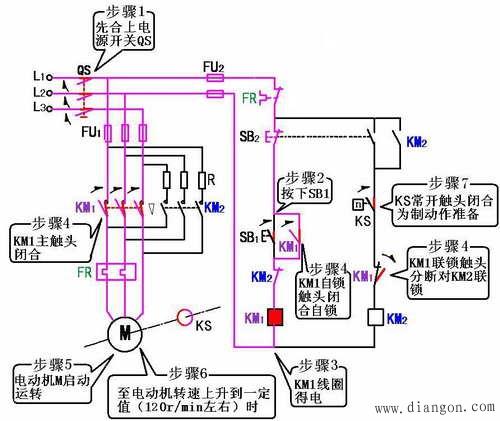 三相异步电动机的制动控制
