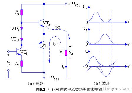 互补推挽式功率放大电路